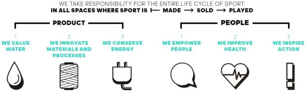 How to Set and Reach Social Media Goals (+ 10 Types of Goals to Track)